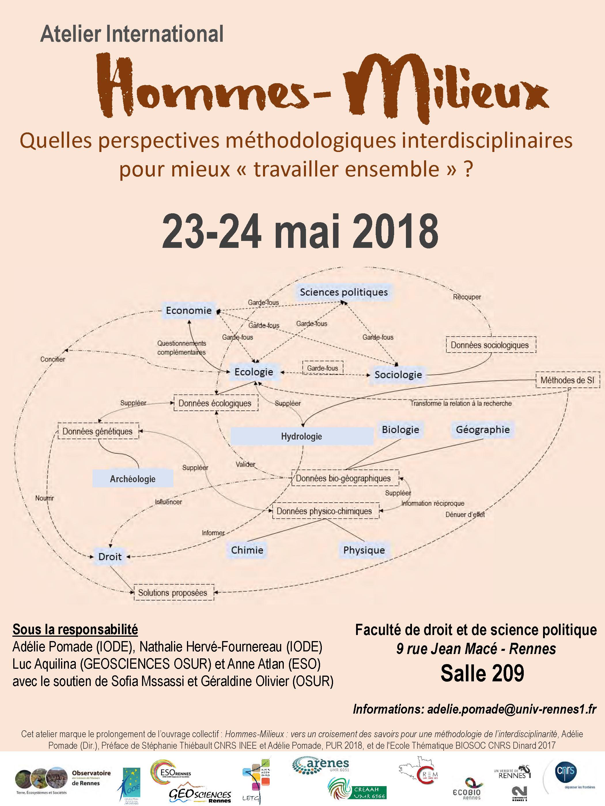 Affiche atelier Interdisciplinarités ENVI HM 23 24 mai 2018 RENNES